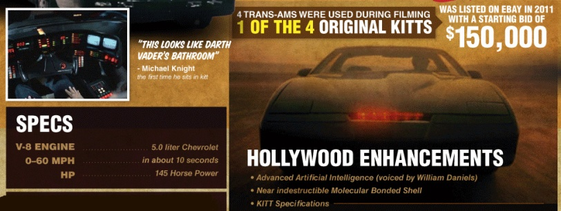 greatest-cars-in-hollywood2